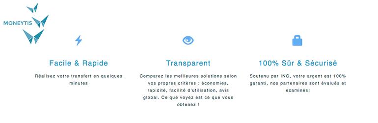 moneytis-startup1