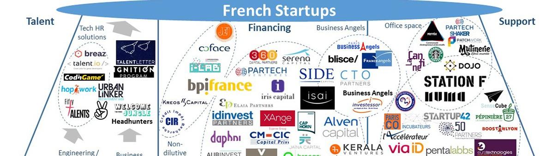 french startup ecosystem