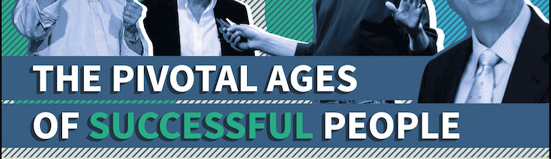 infographie-age-succes-entrepreneur