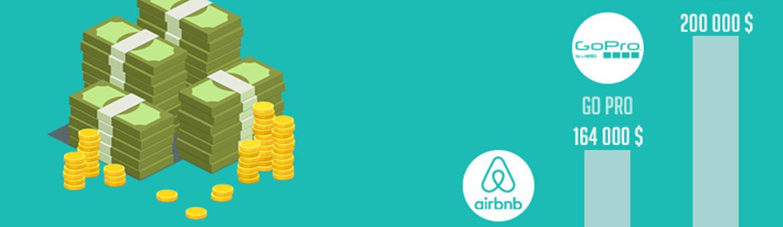 besoin financement lancement startup