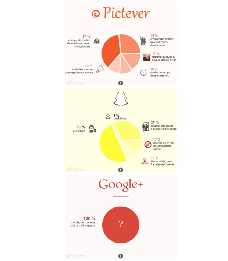 relation presse startup
