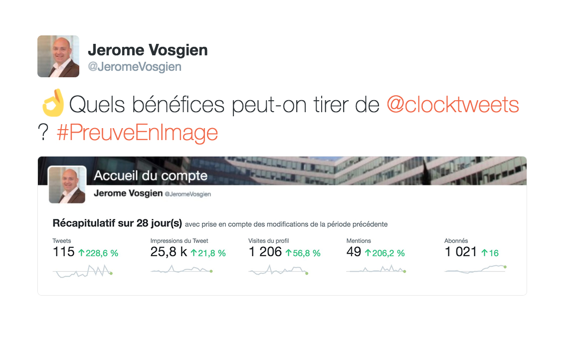 clocktweets startup jeune