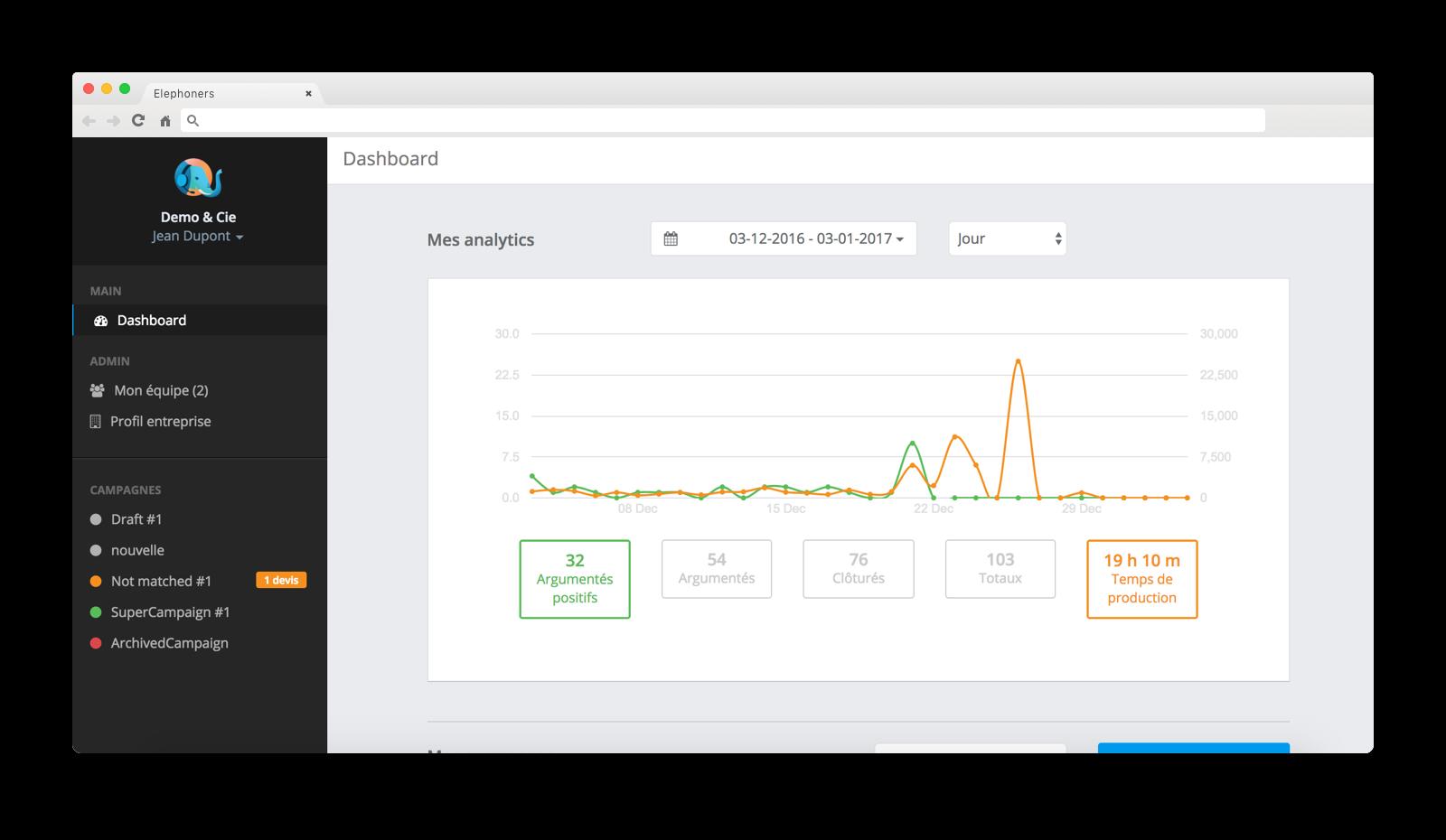 elephoners startup dashboard